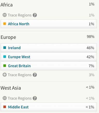 Ancestry.com Ethnicity Estimate