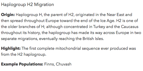 Migration of Haplogroup H2